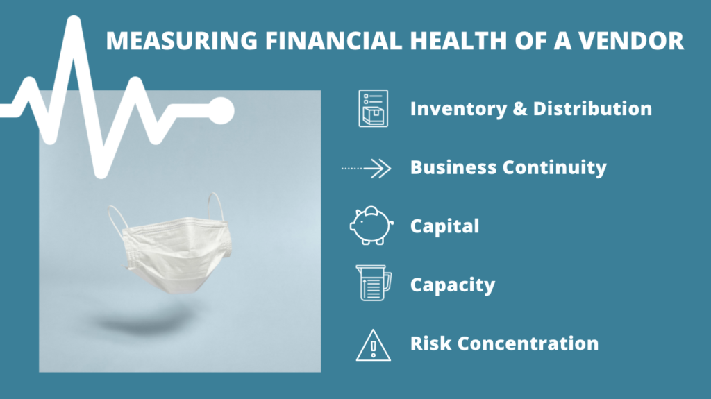 Third Party Financial Health